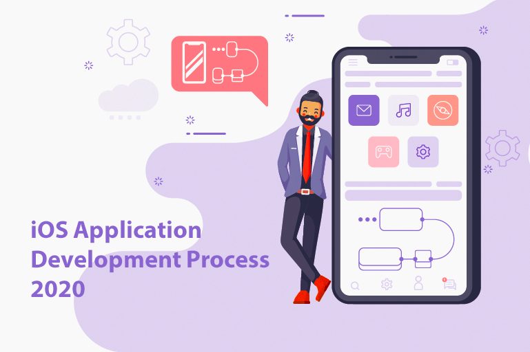https://www.coretechies.com/wp-content/uploads/2020/05/What-is-the-process-of-iOS-Application-Development-in-2020.png